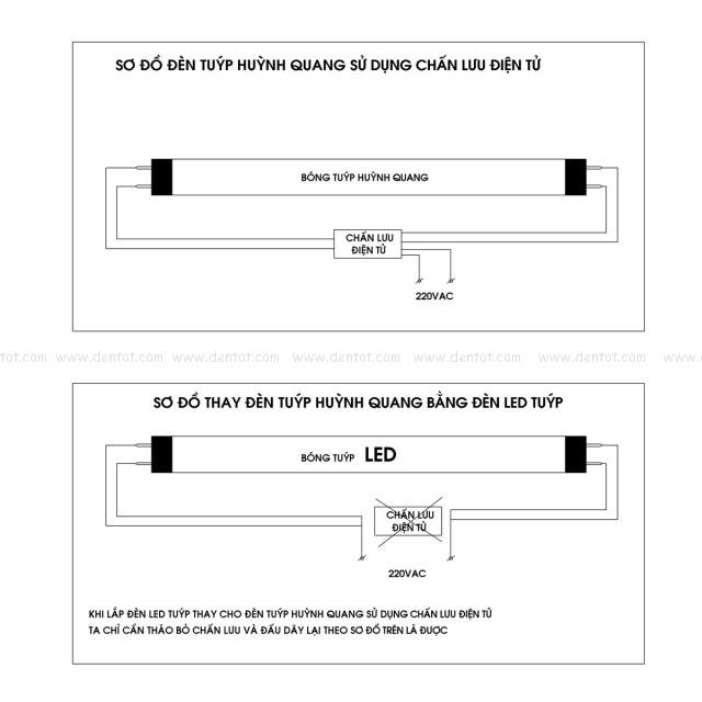 Cách lắp bóng tuýp led cho máng chấn lưu điện tử