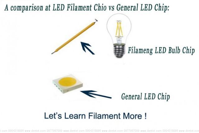 Sự khác nhau bóng LED thường và bóng LED sợi