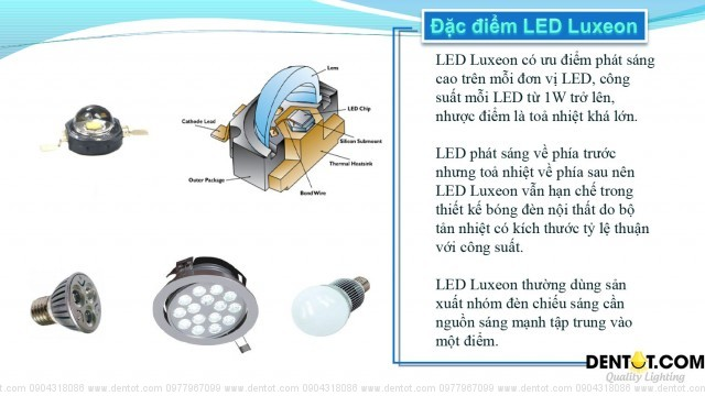 LED LUXEON